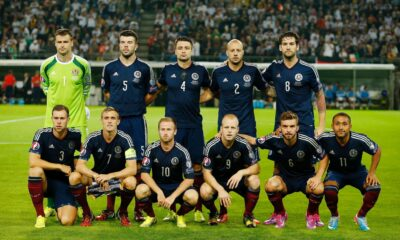 Group D: Scotland Team Preview Ahead Of Euro 2020