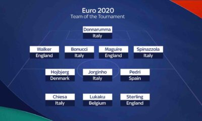 Euro 2020 best team of the tournament as chosen by UEFA